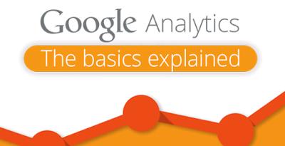 Basics of Google Analytics (Web Anaytic Tool)