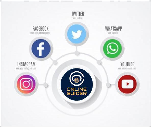 Top and Best Social Media Websites for Marketing Channels
