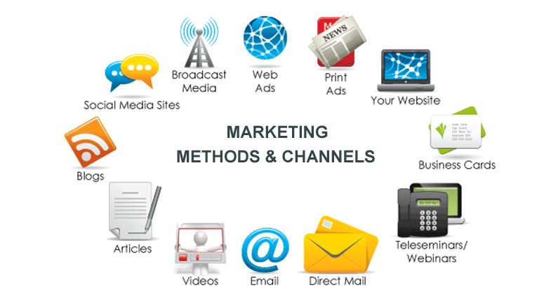 Types of Marketing Methods and Channels Update - Online Guider