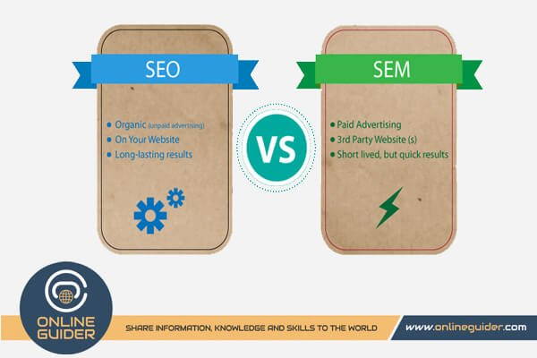 Simple Differences Between SEO and SEM