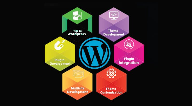 WordPress web development services Combining creativity and technology with experience